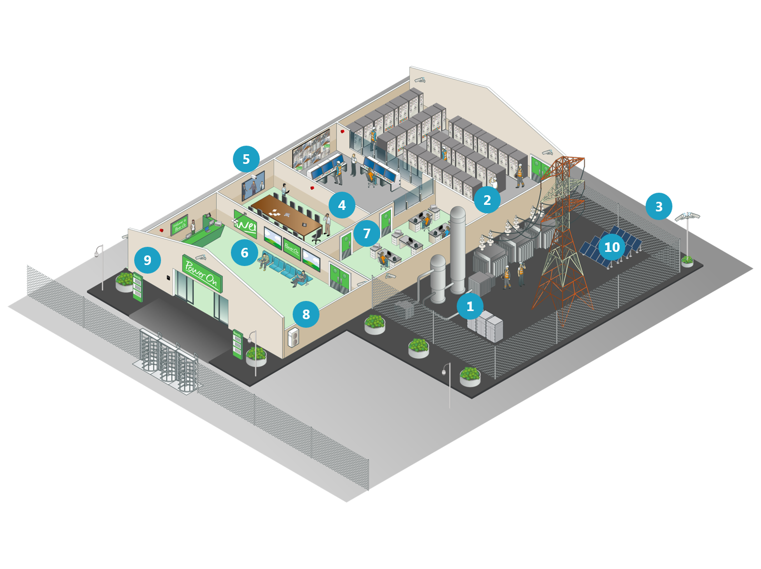 Smart Utilities, Solar Panels & Storage for Businesses