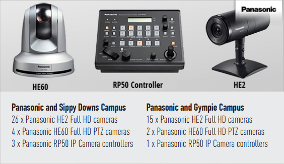 panasonic, professional camera, remote camera, wide angle camera, hd filming