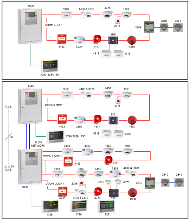 Content further Security Camera Systems 101 together with Fire alarm control system smoke detector likewise Page besides Smoke. on smoke alarm systems wiring diagrams