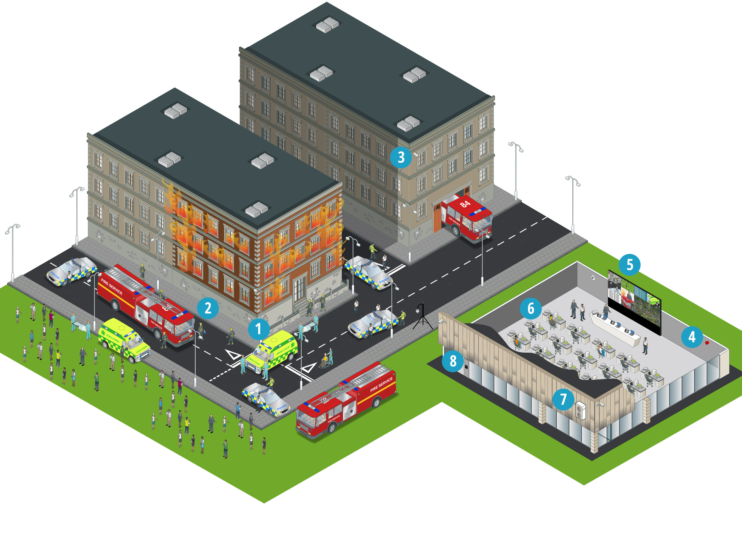 How do Panasonic solutions support emergency services?