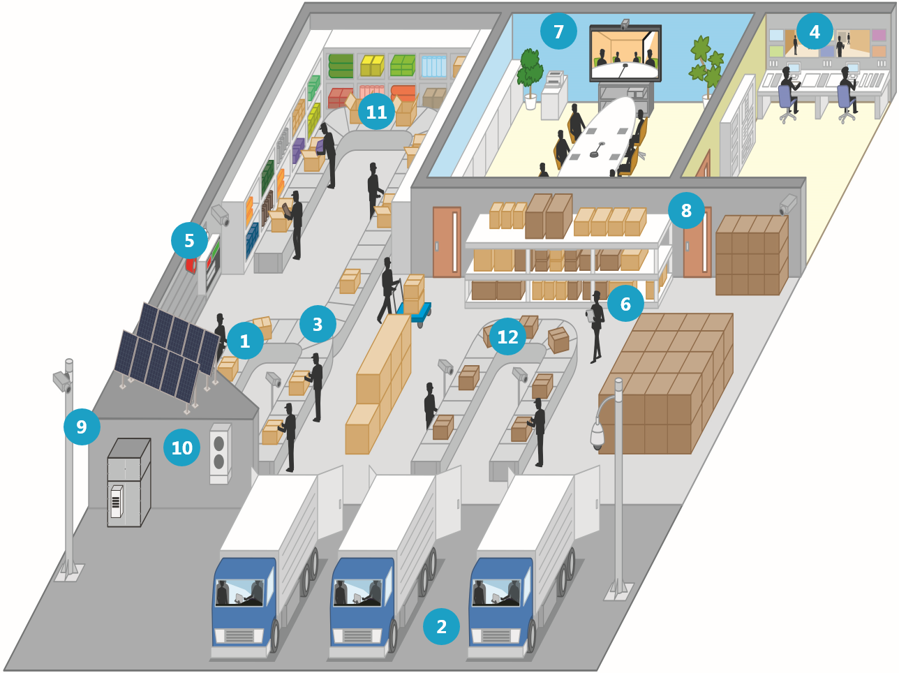 How do Panasonic solutions support the logistics sector?