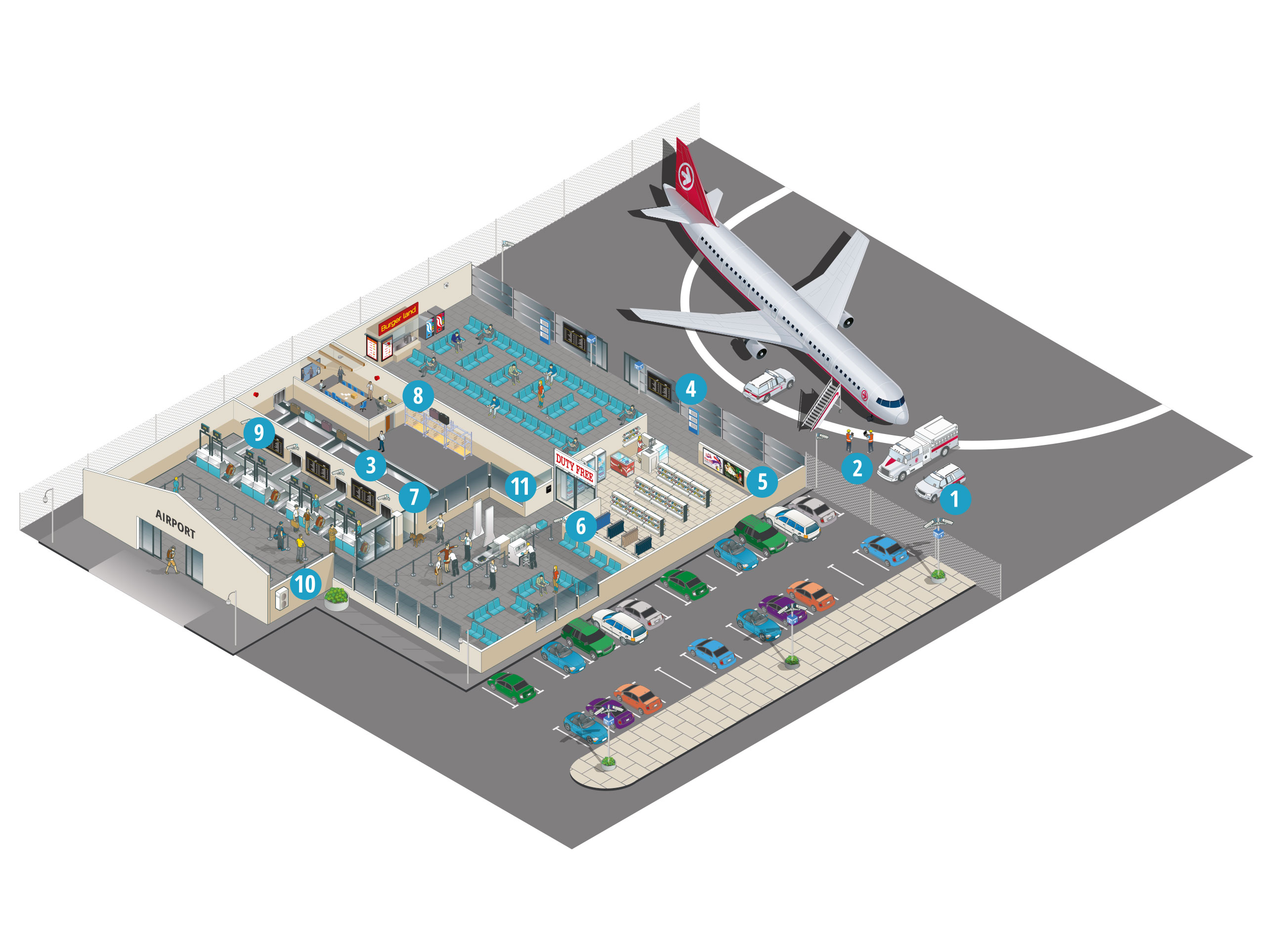 How do Panasonic solutions support aviation?