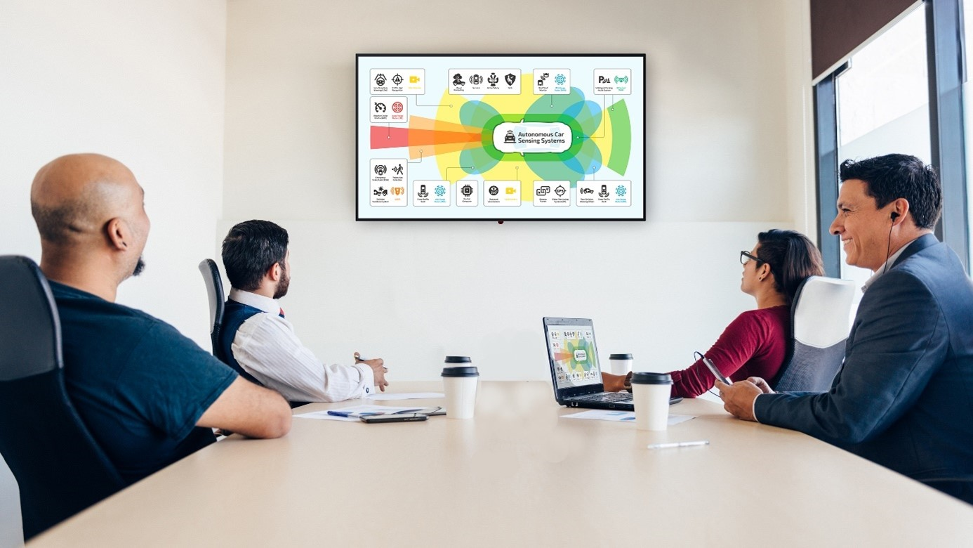 People sitting in a board room in front of a screen