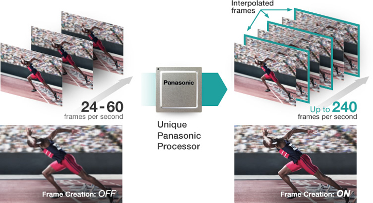 How Panasonic is creating extraordinary projection image quality ...